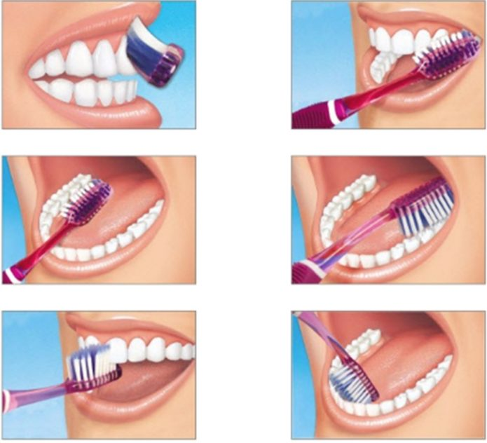 Instructions for brushing teeth